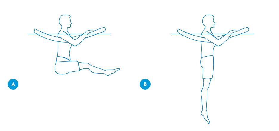 Remise En Forme Estivale 5 Exercices à Faire Dans L Eau Brunet